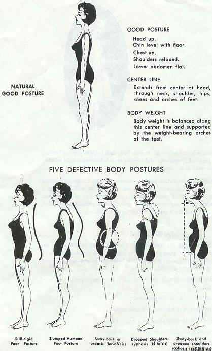 habit-posture1